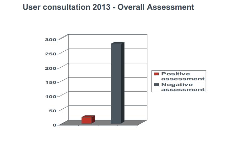 EPO Divisional Consultation