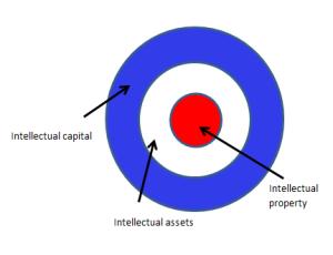 IP target