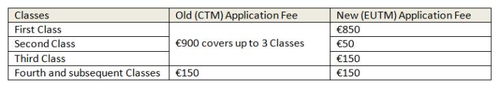 TM reform1