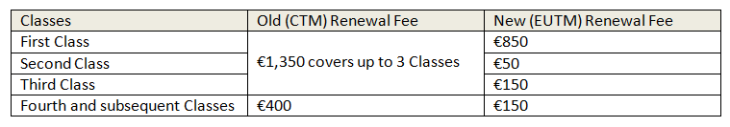 TM reform2