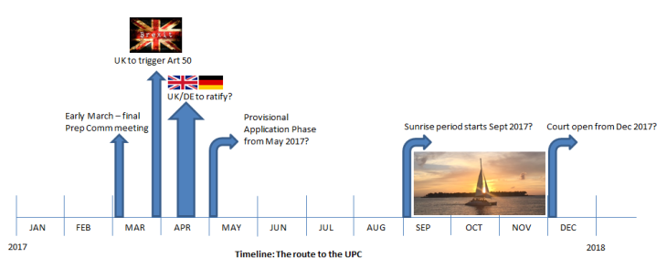 upc-timetable